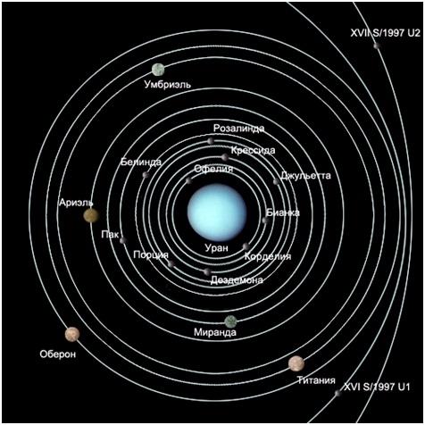 Схема солнечная система название планет